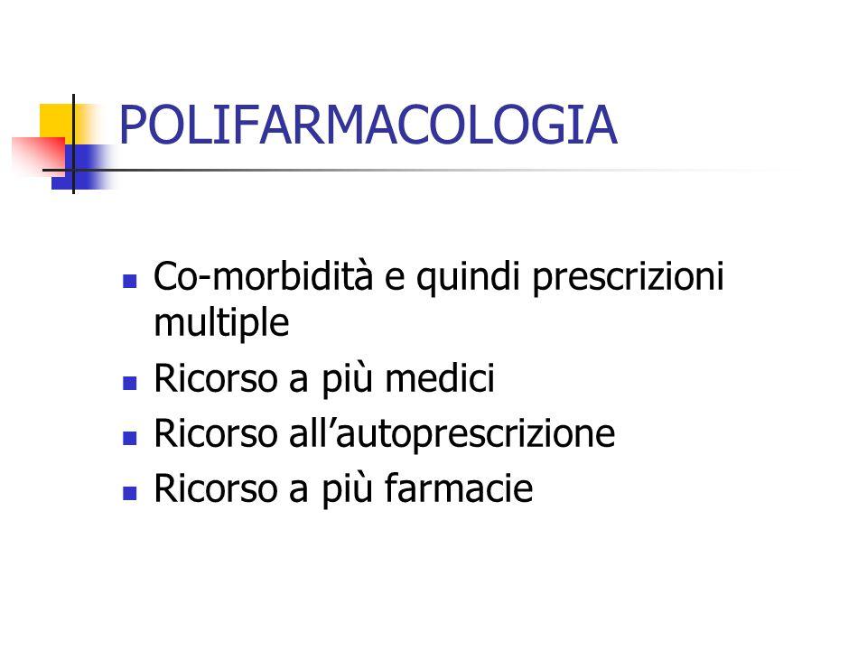 POLIFARMACOLOGIA Co-morbidità e quindi prescrizioni multiple