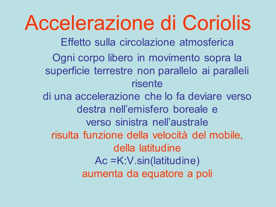 Accelerazione di Coriolis
