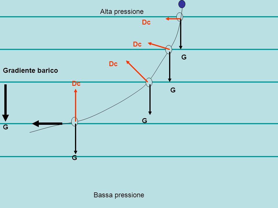Alta pressione Dc Dc G Dc Gradiente barico Dc G G G G Bassa pressione