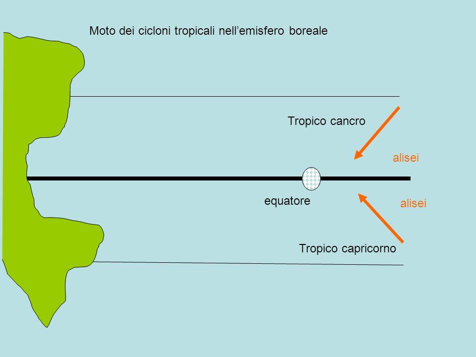 Moto dei cicloni tropicali nell'emisfero boreale