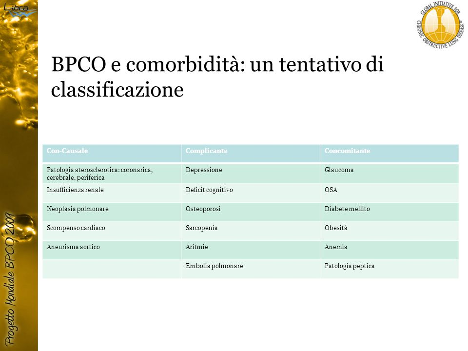 BPCO e comorbidità: un tentativo di classificazione