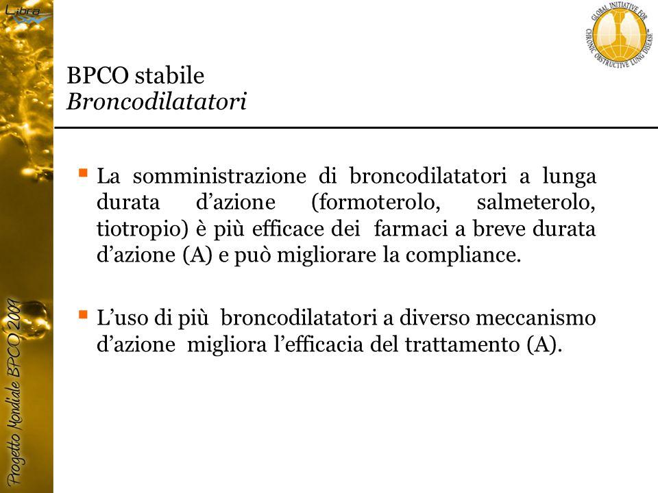 BPCO stabile Broncodilatatori