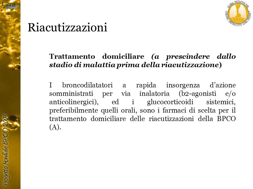 Riacutizzazioni Trattamento domiciliare (a prescindere dallo stadio di malattia prima della riacutizzazione)