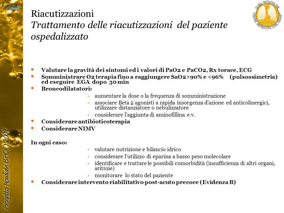 Riacutizzazioni Trattamento delle riacutizzazioni del paziente ospedalizzato