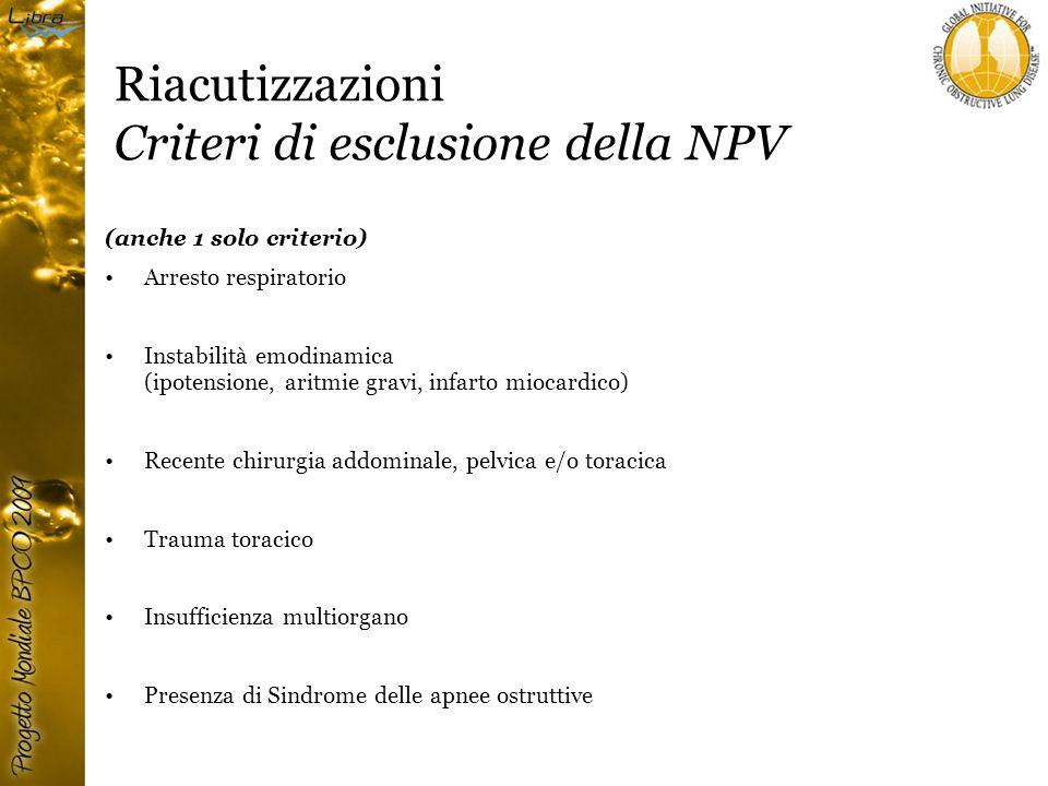 Riacutizzazioni Criteri di esclusione della NPV
