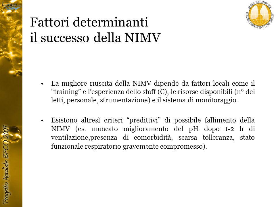 Fattori determinanti il successo della NIMV