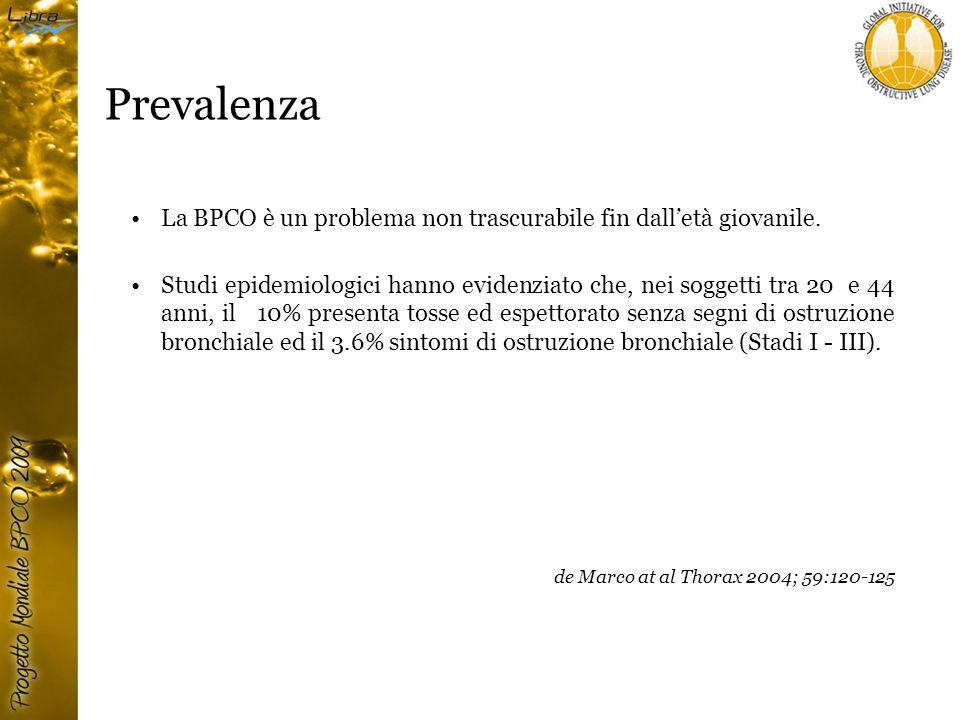 Prevalenza La BPCO è un problema non trascurabile fin dall'età giovanile.