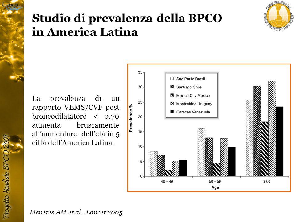 Studio di prevalenza della BPCO in America Latina