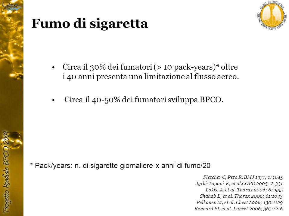 Fumo di sigaretta Circa il 30% dei fumatori (> 10 pack-years)* oltre i 40 anni presenta una limitazione al flusso aereo.
