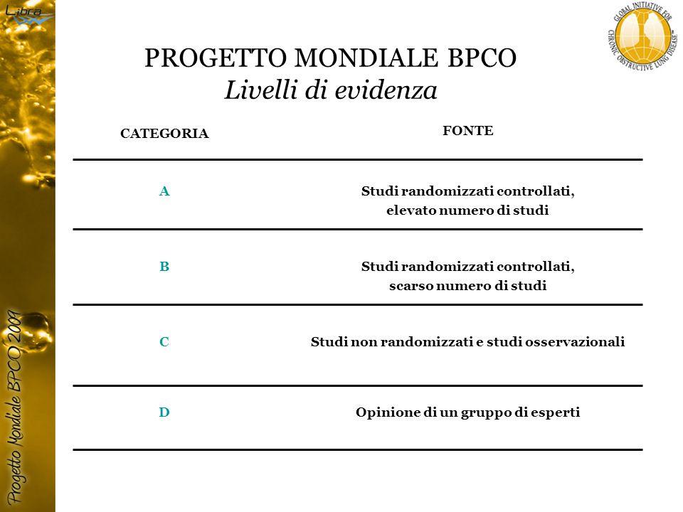 PROGETTO MONDIALE BPCO Livelli di evidenza