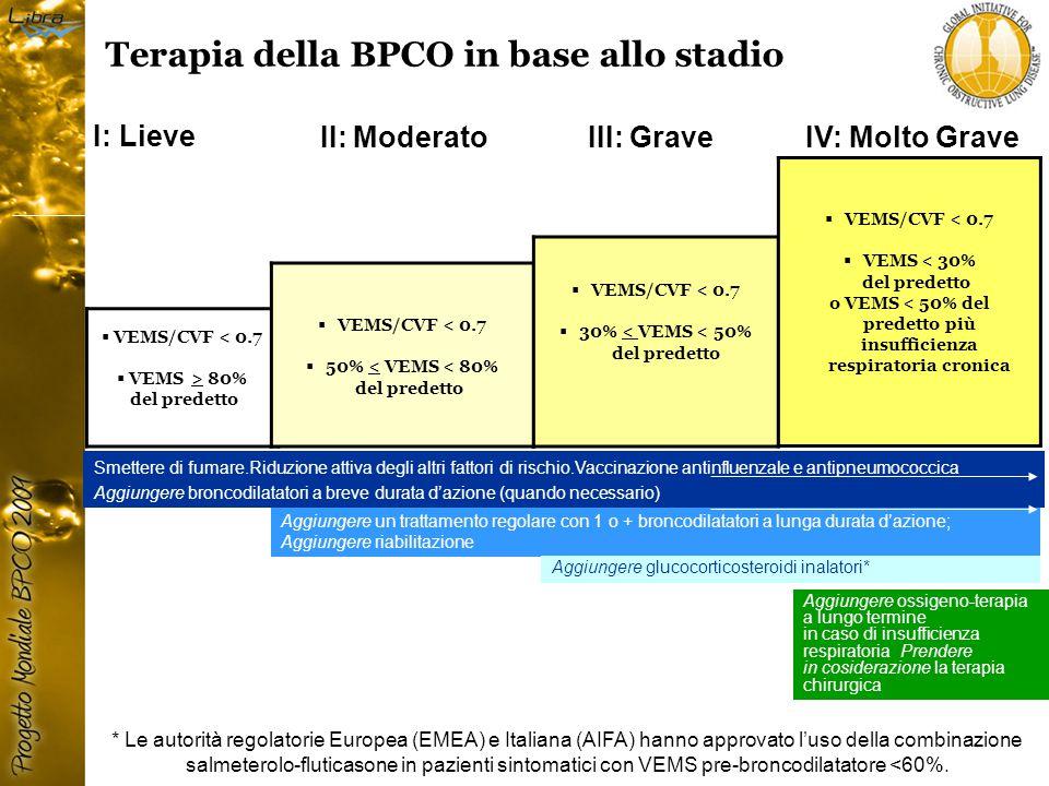 Terapia della BPCO in base allo stadio