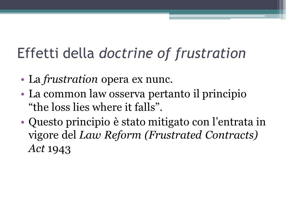 Effetti della doctrine of frustration