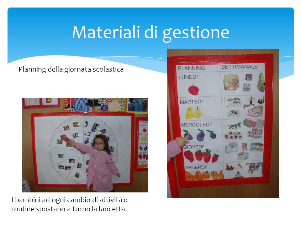 Materiali di gestione Planning della giornata scolastica