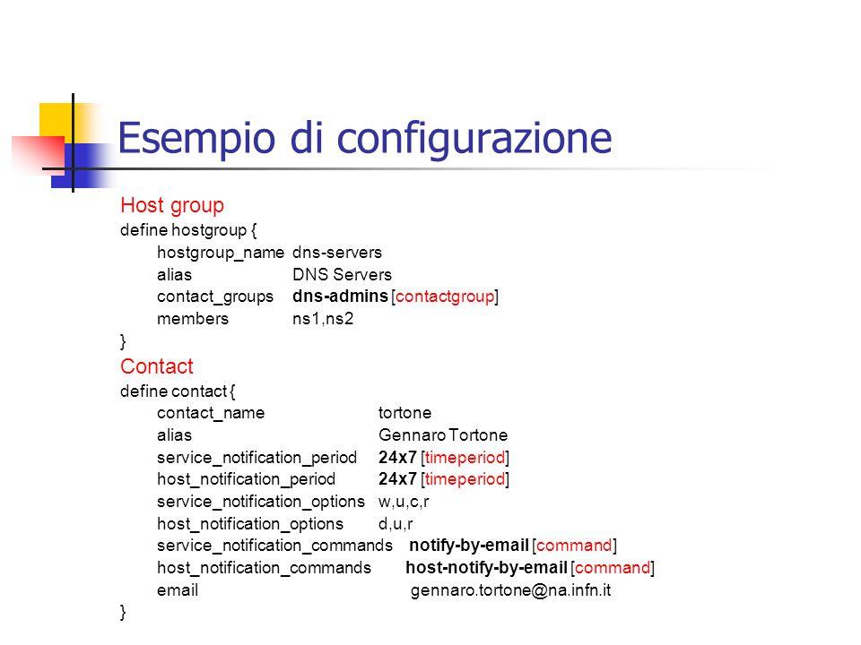 Esempio di configurazione