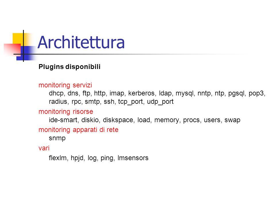 Architettura Plugins disponibili