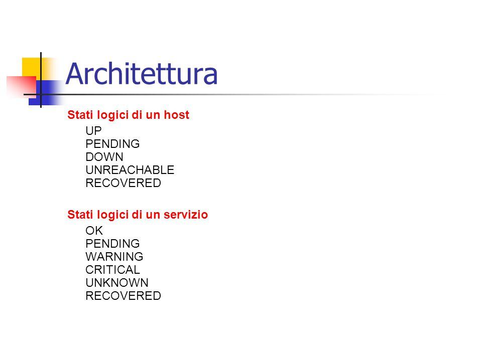 Architettura Stati logici di un host