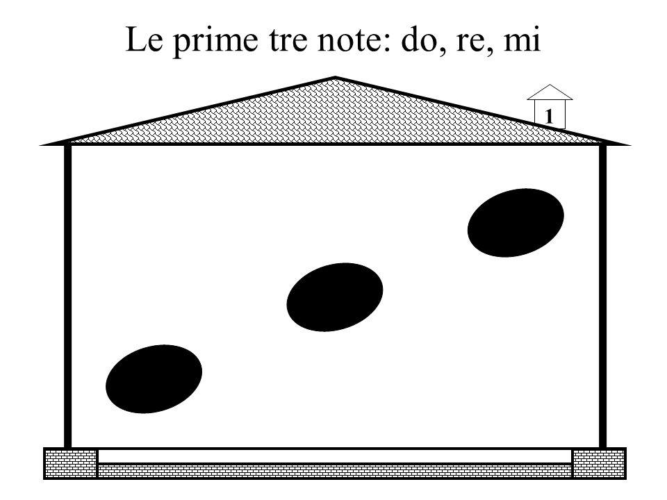 Le prime tre note: do, re, mi