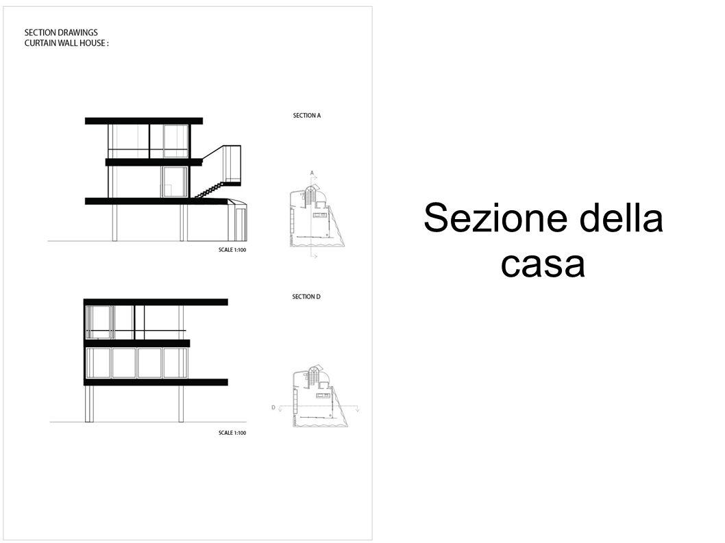 Sezione della casa