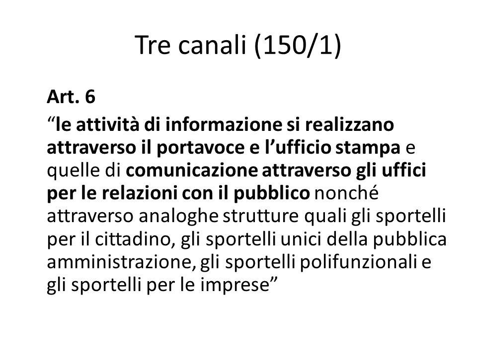 Tre canali (150/1)