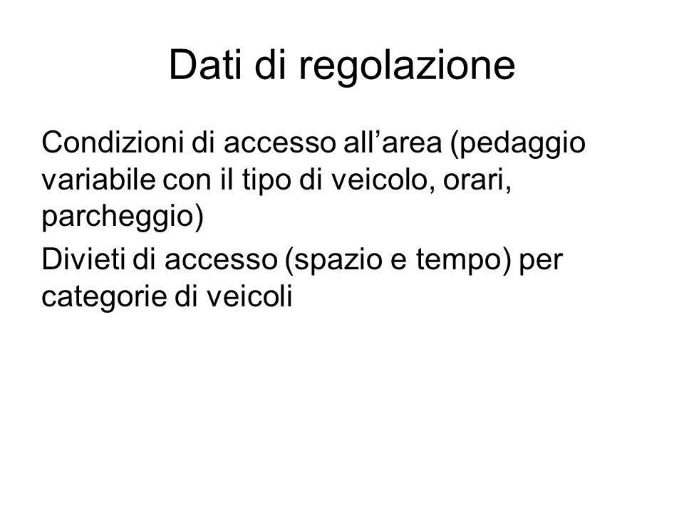 Dati di regolazione Condizioni di accesso all'area (pedaggio variabile con il tipo di veicolo, orari, parcheggio)