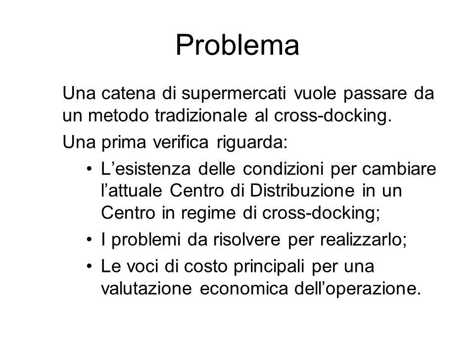 Problema Una catena di supermercati vuole passare da un metodo tradizionale al cross-docking. Una prima verifica riguarda: