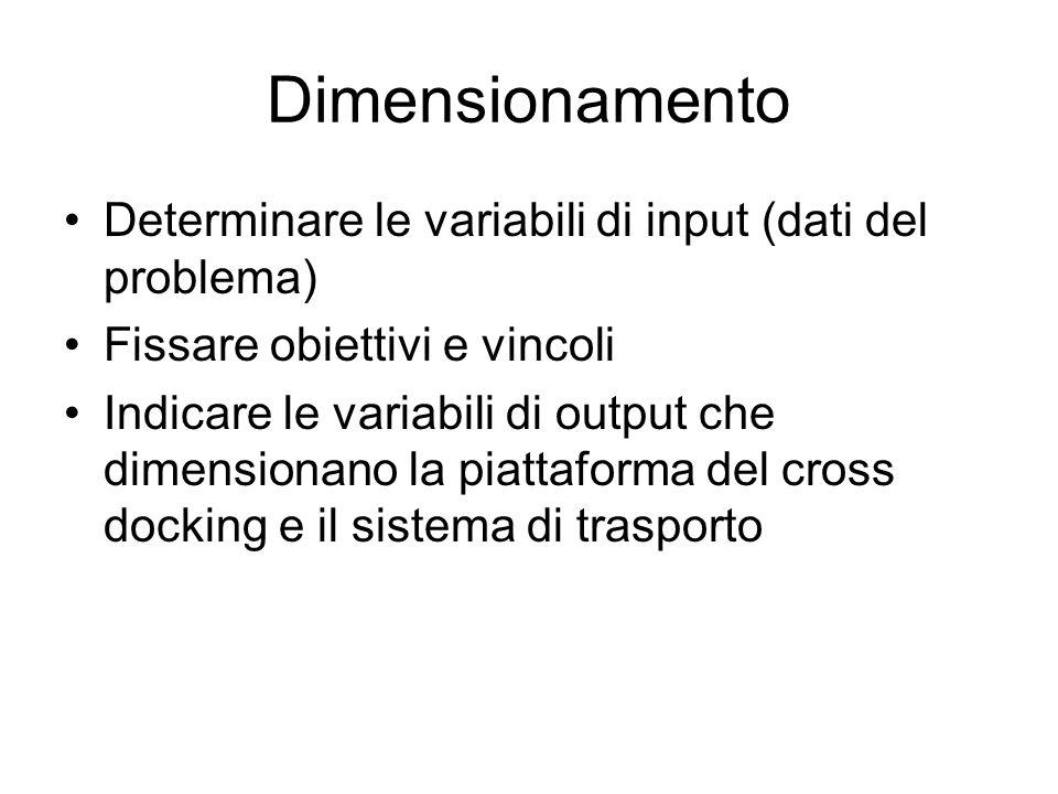 Dimensionamento Determinare le variabili di input (dati del problema)