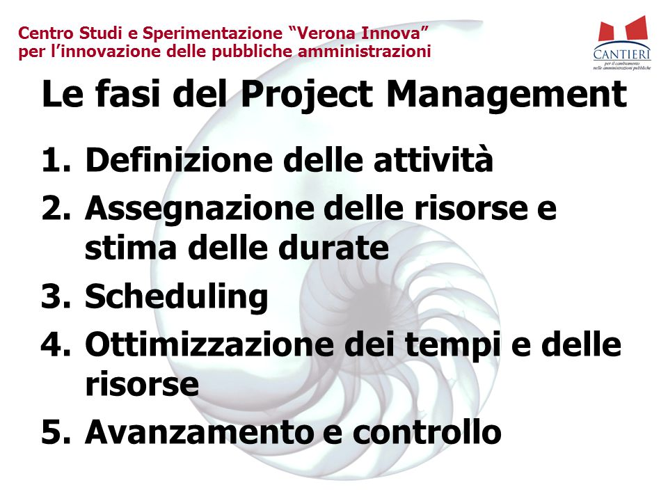 Le fasi del Project Management