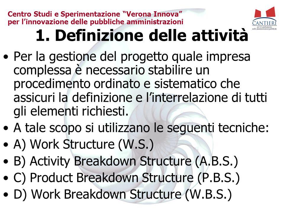 1. Definizione delle attività