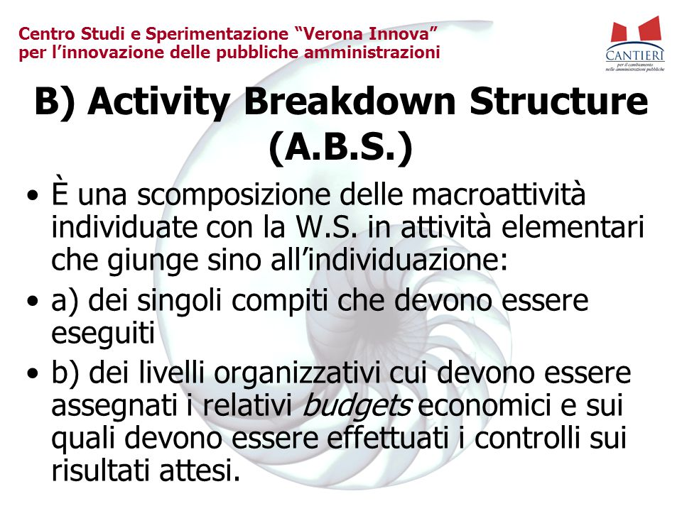 B) Activity Breakdown Structure (A.B.S.)