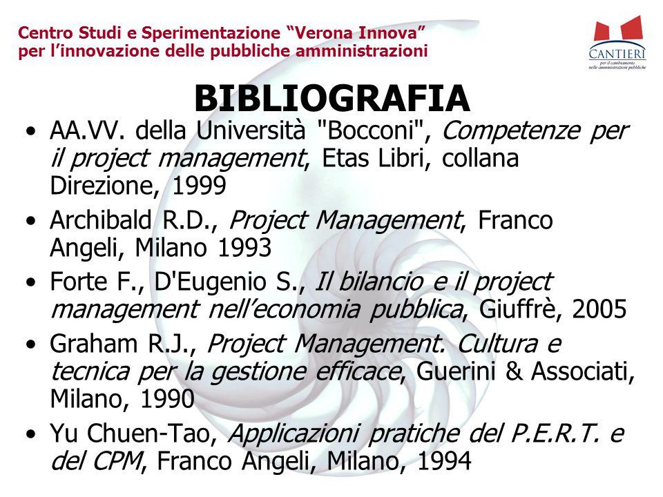 BIBLIOGRAFIA AA.VV. della Università Bocconi , Competenze per il project management, Etas Libri, collana Direzione, 1999.