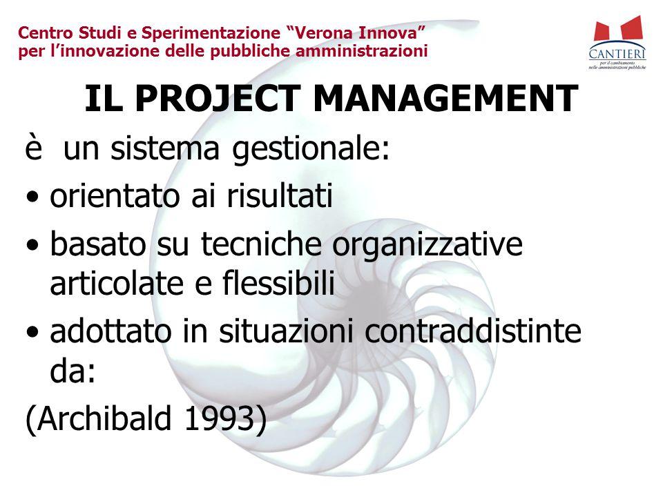 IL PROJECT MANAGEMENT è un sistema gestionale: orientato ai risultati