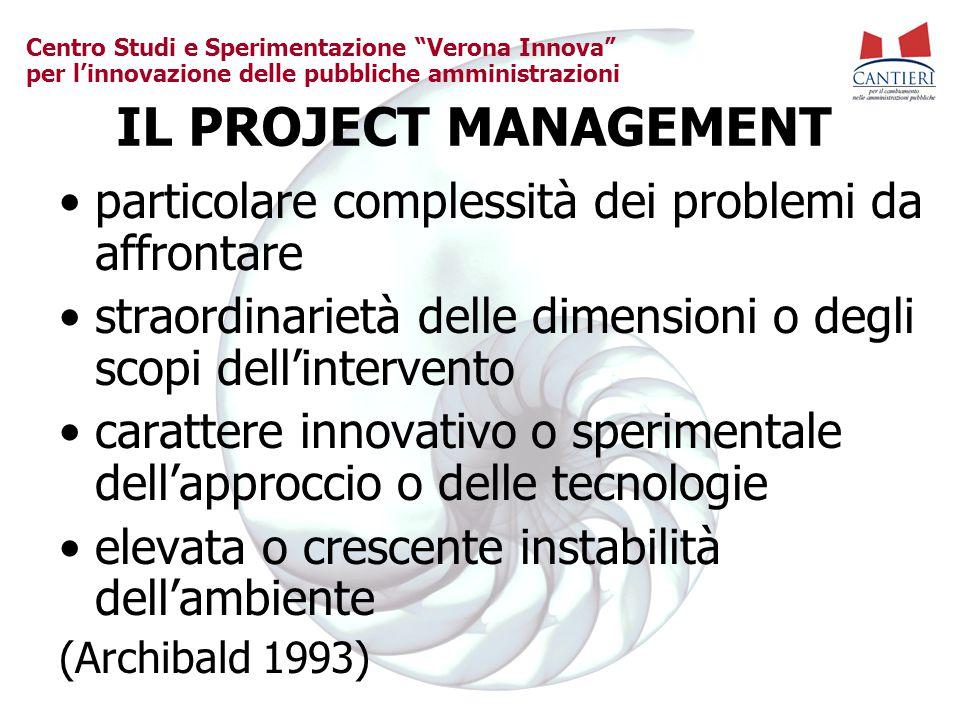 IL PROJECT MANAGEMENT particolare complessità dei problemi da affrontare. straordinarietà delle dimensioni o degli scopi dell'intervento.
