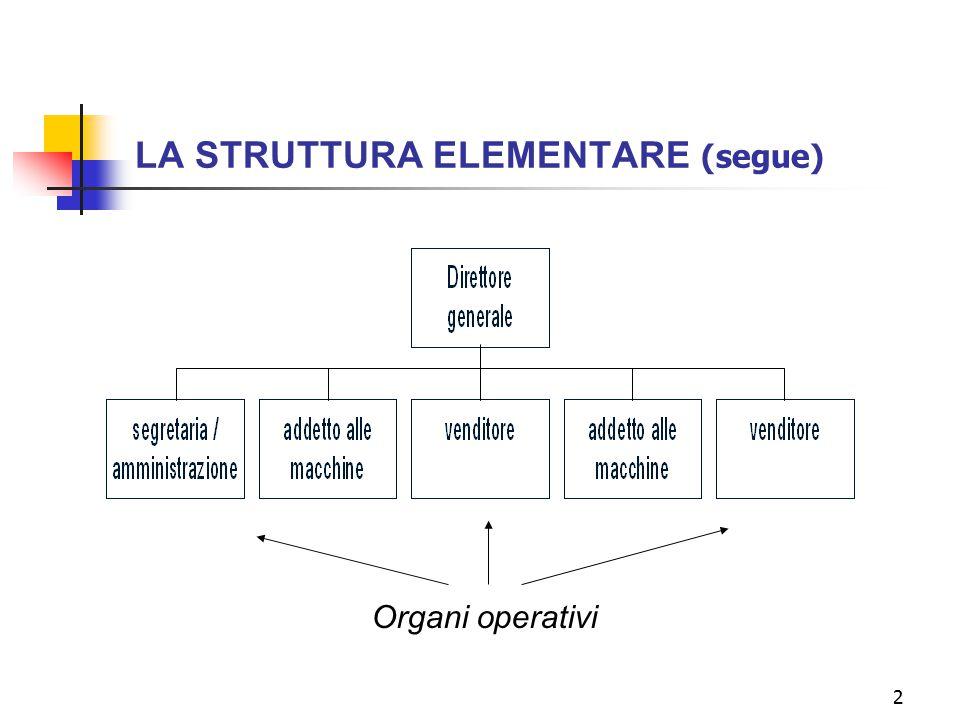LA STRUTTURA ELEMENTARE (segue)