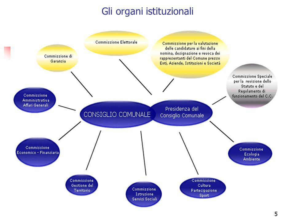 Gli organi istituzionali