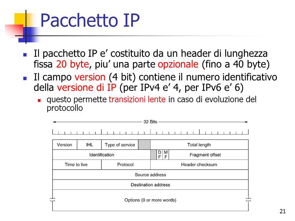 Pacchetto IP Il pacchetto IP e' costituito da un header di lunghezza fissa 20 byte, piu' una parte opzionale (fino a 40 byte)