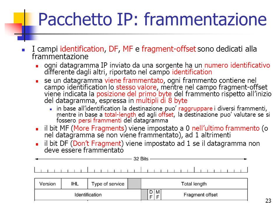Pacchetto IP: frammentazione