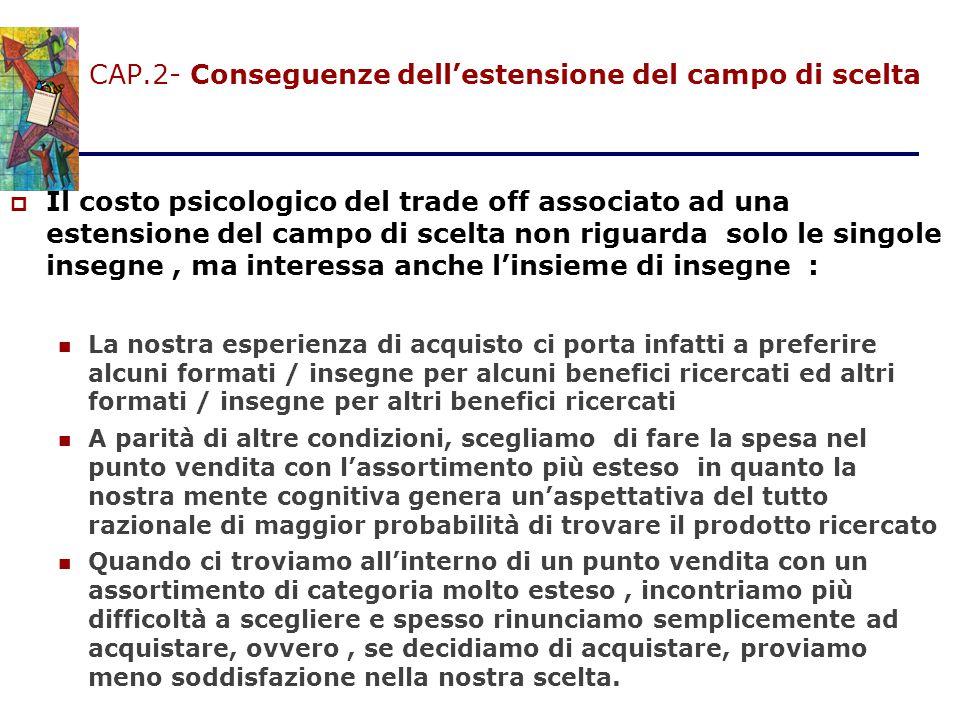 CAP.2- Conseguenze dell'estensione del campo di scelta