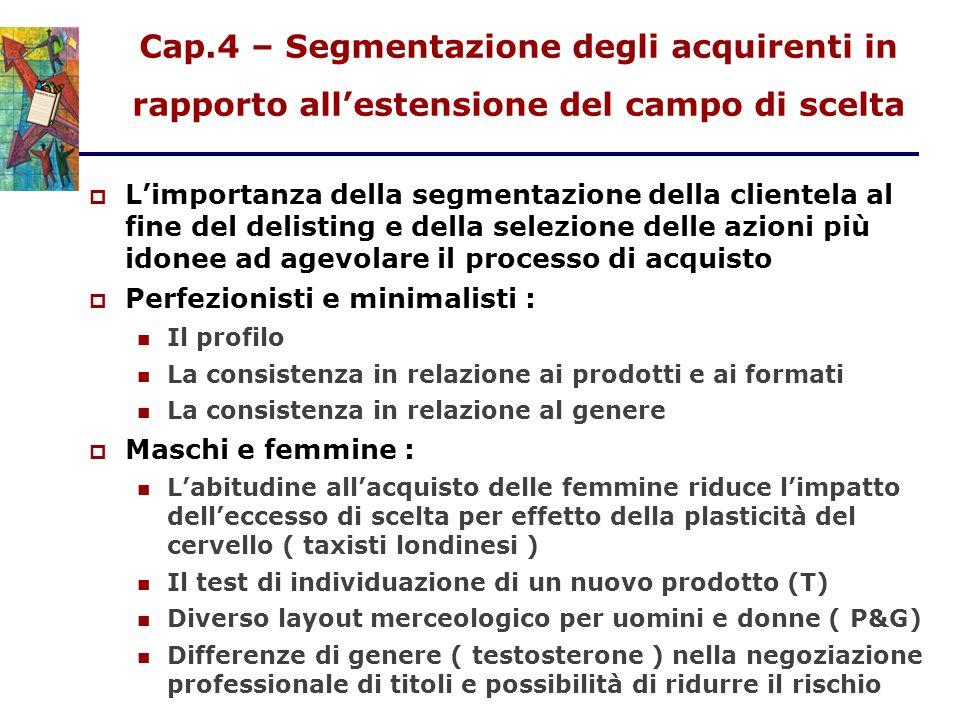 Cap.4 – Segmentazione degli acquirenti in rapporto all'estensione del campo di scelta
