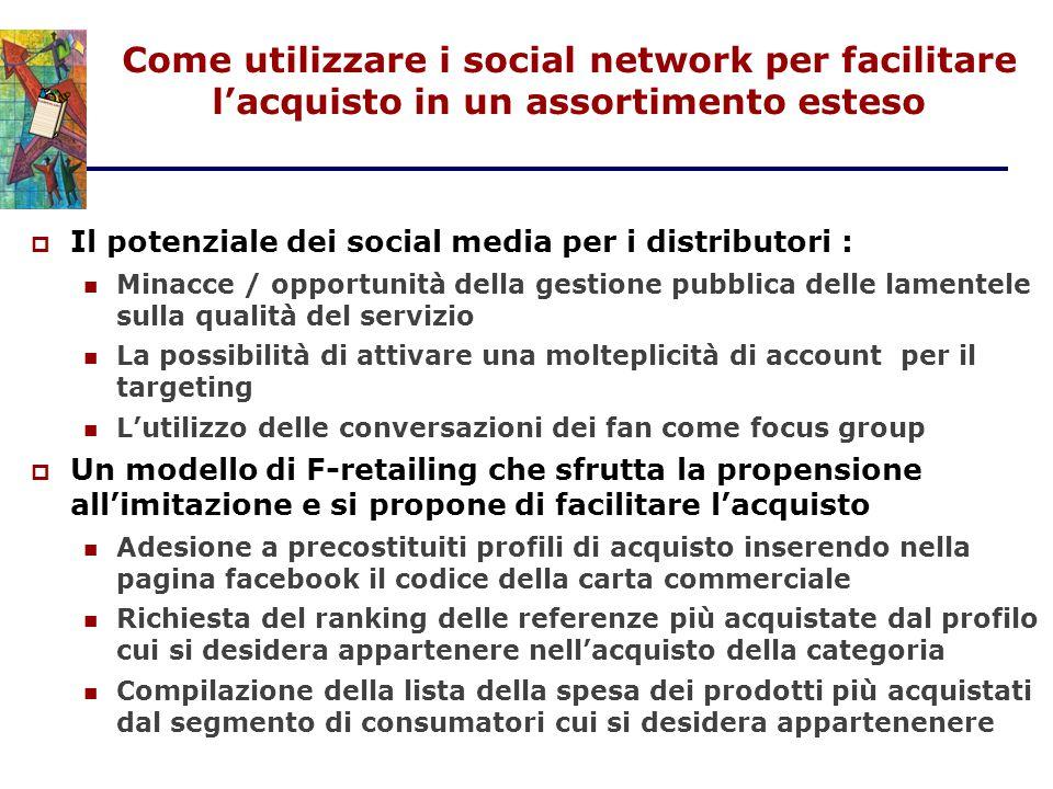 Come utilizzare i social network per facilitare l'acquisto in un assortimento esteso