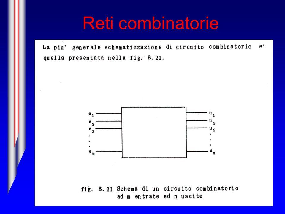 Reti combinatorie