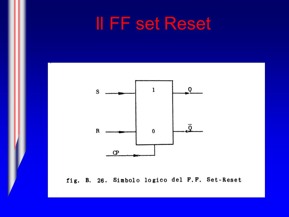 Il FF set Reset