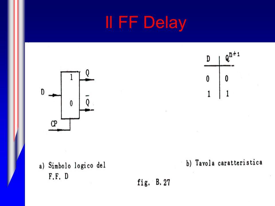 Il FF Delay
