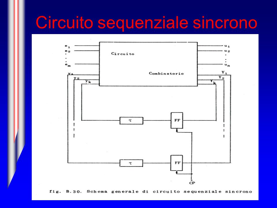 Circuito sequenziale sincrono