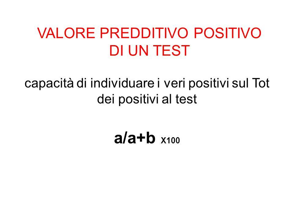 a/a+b X100 VALORE PREDDITIVO POSITIVO DI UN TEST