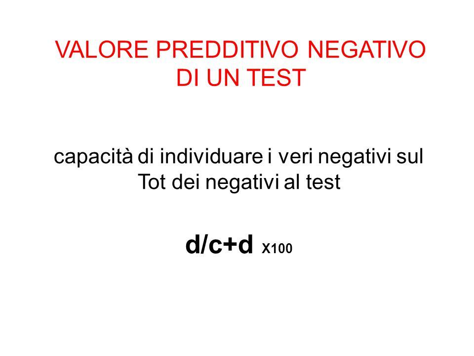 d/c+d X100 VALORE PREDDITIVO NEGATIVO DI UN TEST