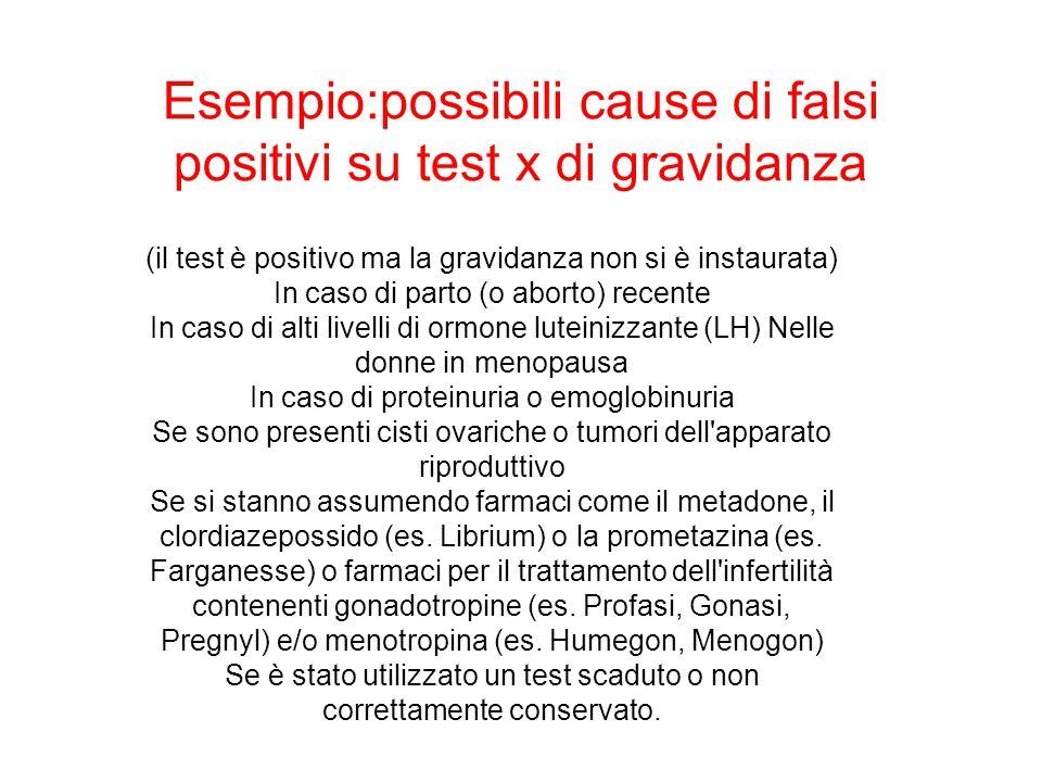 Esempio:possibili cause di falsi positivi su test x di gravidanza