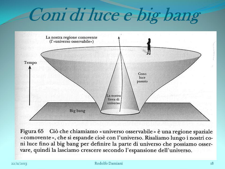Coni di luce e big bang 22/11/2013 Rodolfo Damiani