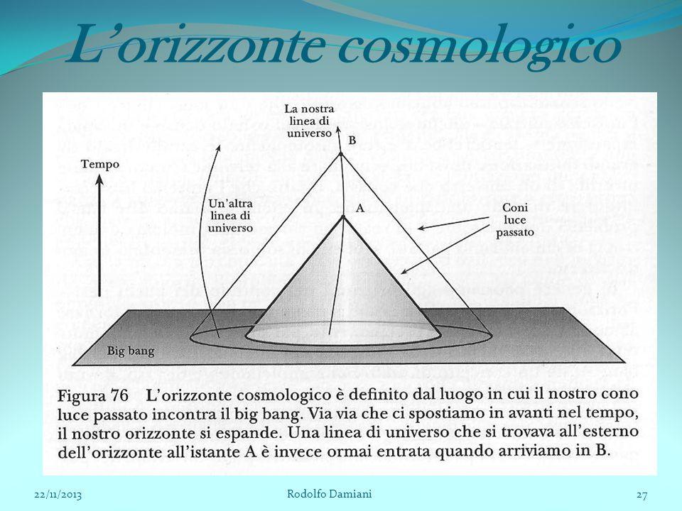 L'orizzonte cosmologico