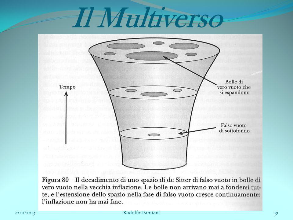 Il Multiverso 22/11/2013 Rodolfo Damiani