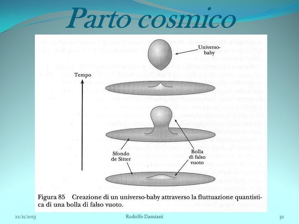 Parto cosmico 22/11/2013 Rodolfo Damiani